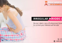 How Concerned are you with those Irregular Periods (MPs)