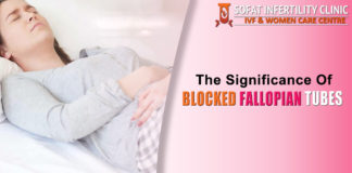 The significance of Fallopian Tubes & What are yours of conceiving in case blocked?