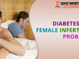 Diabetes And Female Infertility Problems