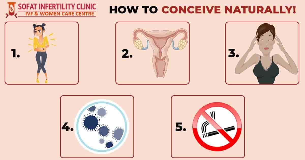How To Conceive Naturally!