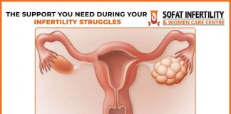 The Support You Need During Your Infertility Struggles