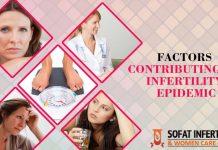 Factors Contributing To Infertility Epidemic