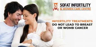 Infertility Treatments Do Not Lead To Breast Or Womb Cancer