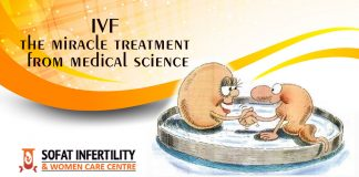Best IVF Centre in Amloh, Khanna - IVF Treatment Cost in Khanna