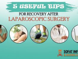 Laparoscopic Surgery | Surgeon in Jalandhar - Laparoscopy Surgery for Blocked Fallopian Tubes
