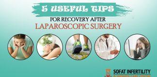 Laparoscopic Surgery | Surgeon in Jalandhar - Laparoscopy Surgery for Blocked Fallopian Tubes