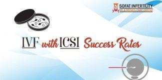 IVF-with-ICSI-Success-Rates