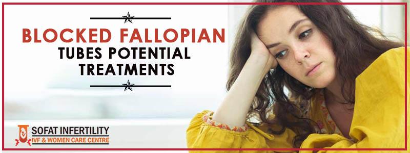 Blocked Fallopian Tubes Potential treatments