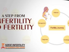 Guide to Finding Out Whether You Need Infertility Treatment