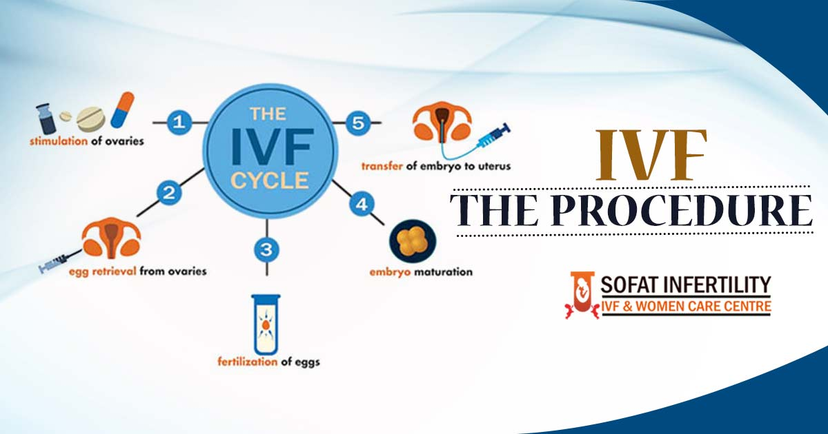 IVF: What are the different steps involved in the treatment