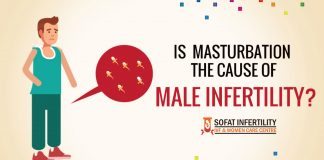 Is Masturbation the cause of Male Infertility