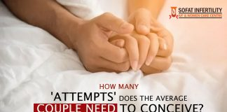 How Many 'Attempts' Does The Average Couple Need To Conceive?