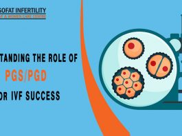 Understanding the role of PGS/PGD for IVF success India