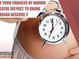 What Are Your Chances Of Having A Successful IVF - get To Know Your Ovarian Reserve