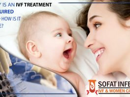Why is an IVF treatment required and how is it done