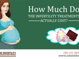 Cost of IVF treatments and infertility treatments