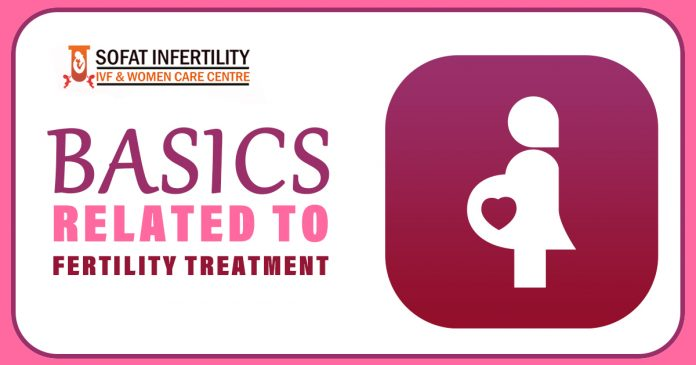 Basics related to fertility treatment