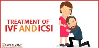 Treatment of IVF and ICSI