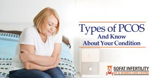 Types of PCOS and know about your condition
