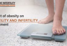 Effect of obesity on fertility and infertility treatment