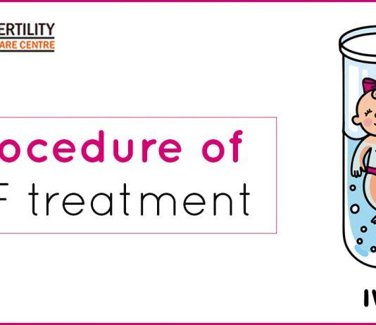 Procedure of IVF treatment