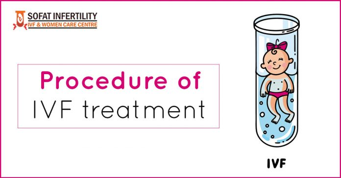 Procedure of IVF treatment