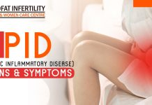 What You Need to Know About PID Signs and Symptoms