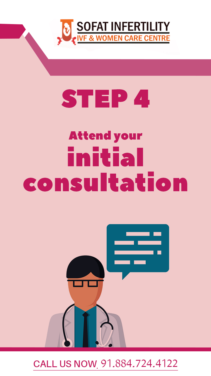 Consultation IVF specialists