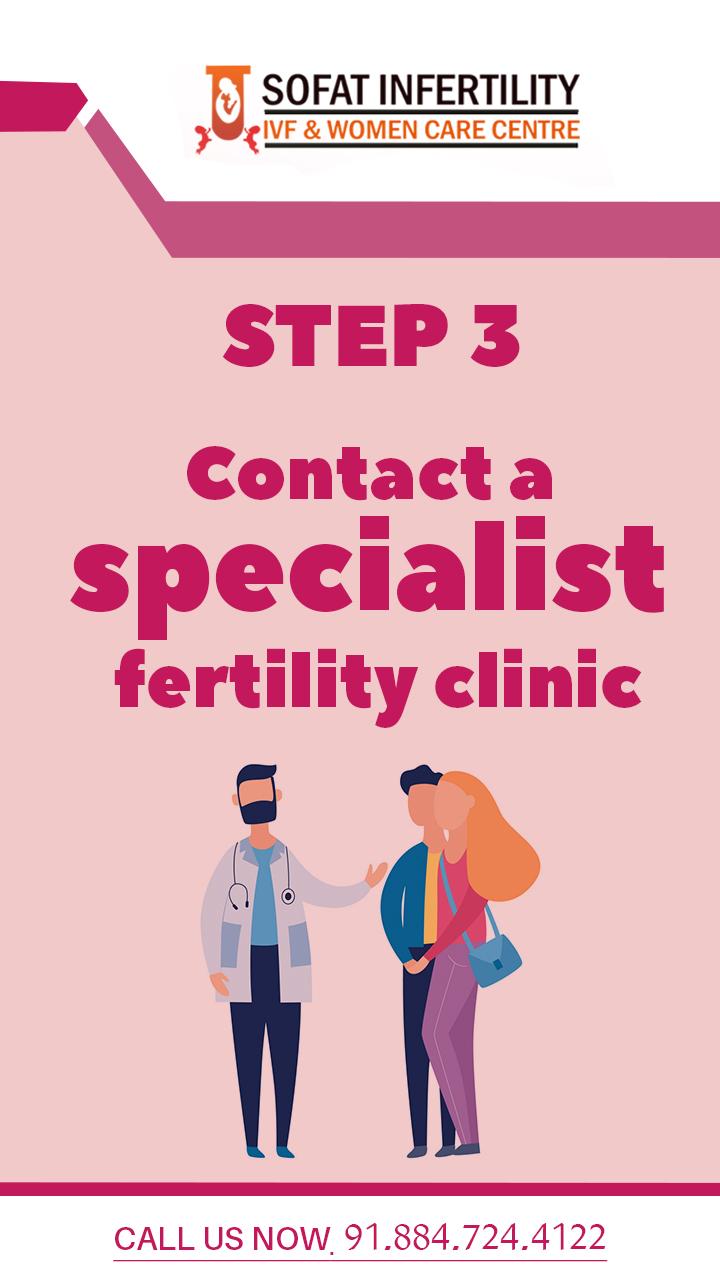 Contact Best specialist fertility clinic