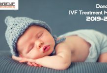 Donor Egg IVF Treatment Market - 2019-2025