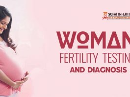 Woman Fertility Testing and Diagnosis