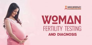 Woman Fertility Testing and Diagnosis