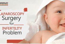 Laparoscopy surgery for infertility problem Punjab