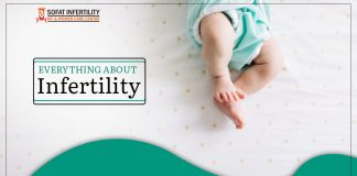 Everything about infertility