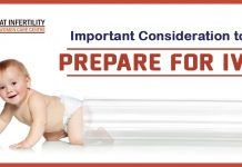 Important consideration to prepare for IVF