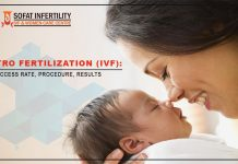 In Vitro Fertilization (IVF) Risks, Success Rate, Procedure, Results