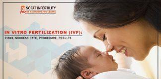 In Vitro Fertilization (IVF) Risks, Success Rate, Procedure, Results