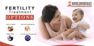 List Of Fertility Treatments for Men and Woman