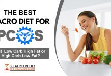 The best macro diet for PCOS