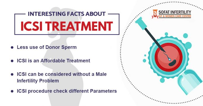 Interesting facts about ICSI treatment
