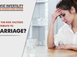 What are the risk factors that contribute to miscarriage