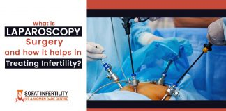 What is Laparoscopy surgery and how it helps in treating infertility