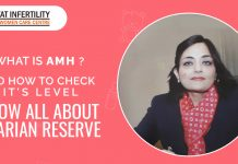 What is AMH and how to check AMH Level to get knowledge about Ovarian Reserve