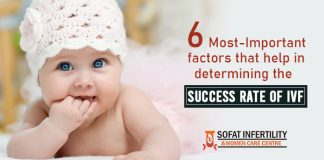 6 Most-Important factors that help in determining the success rate of IVF