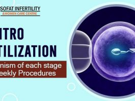 In-Vitro-Fertilization - Mechanism of each stage and Weekly Procedures