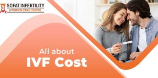 All-about-IVF-cost-sofat-jpg