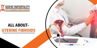 All about - Uterine FIbroids